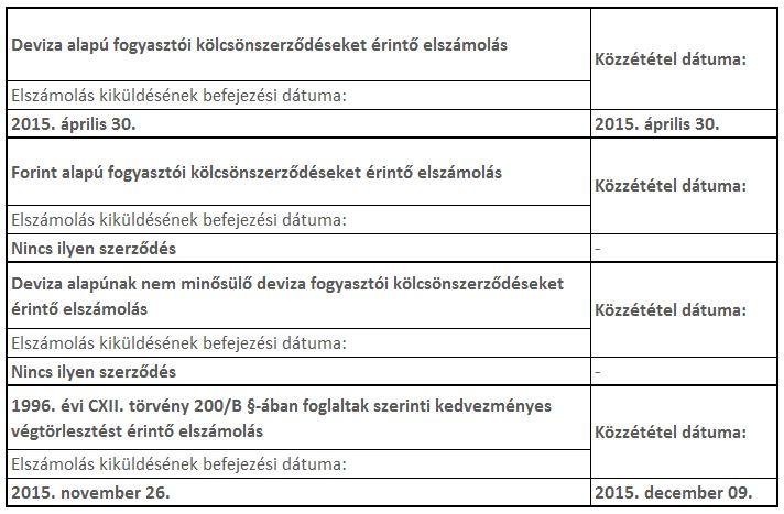 Idoszakok_tablazat2